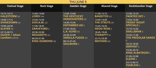 Sweden Rock Running Order Donnerstag